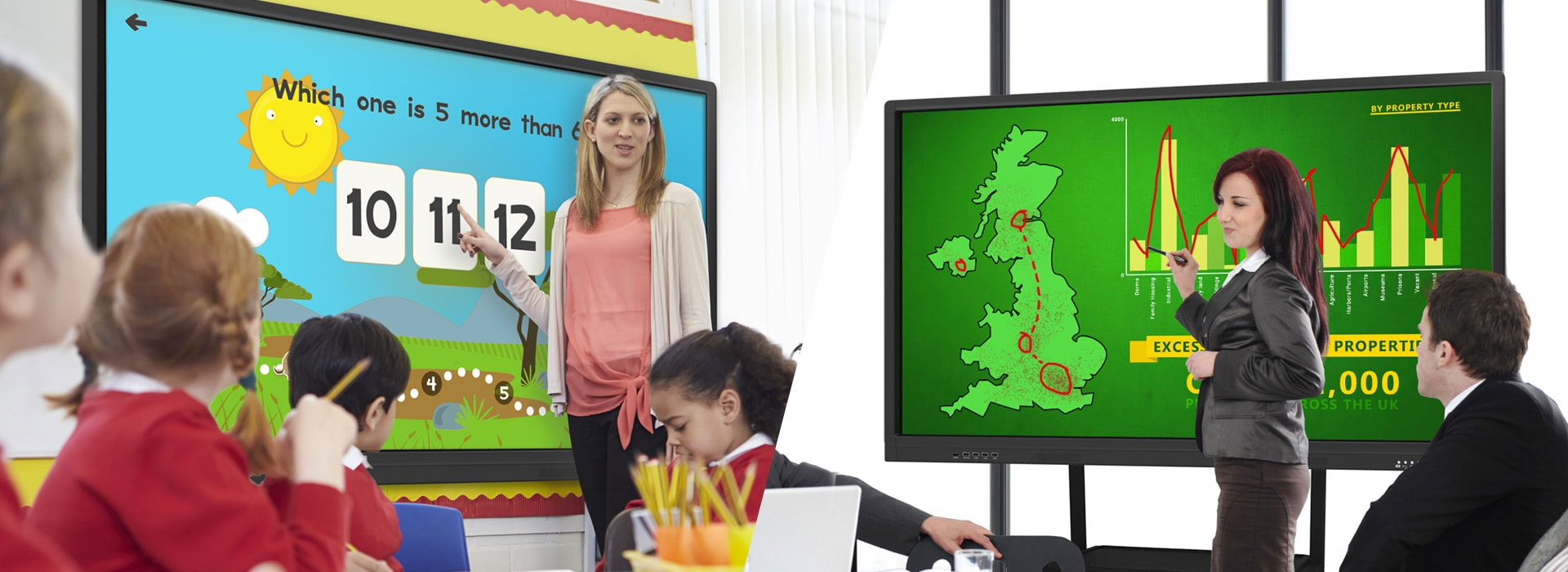 Multi-Touch Overlay Touch Screens